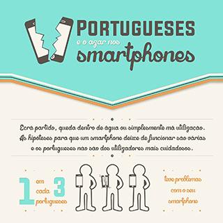 Infografia - Portugueses e o azar nos smartphones