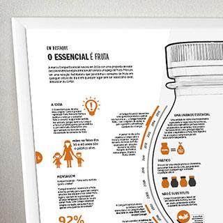 Infografia - O essencial é fruta