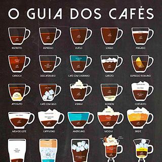 Infografia - Guia dos Cafés